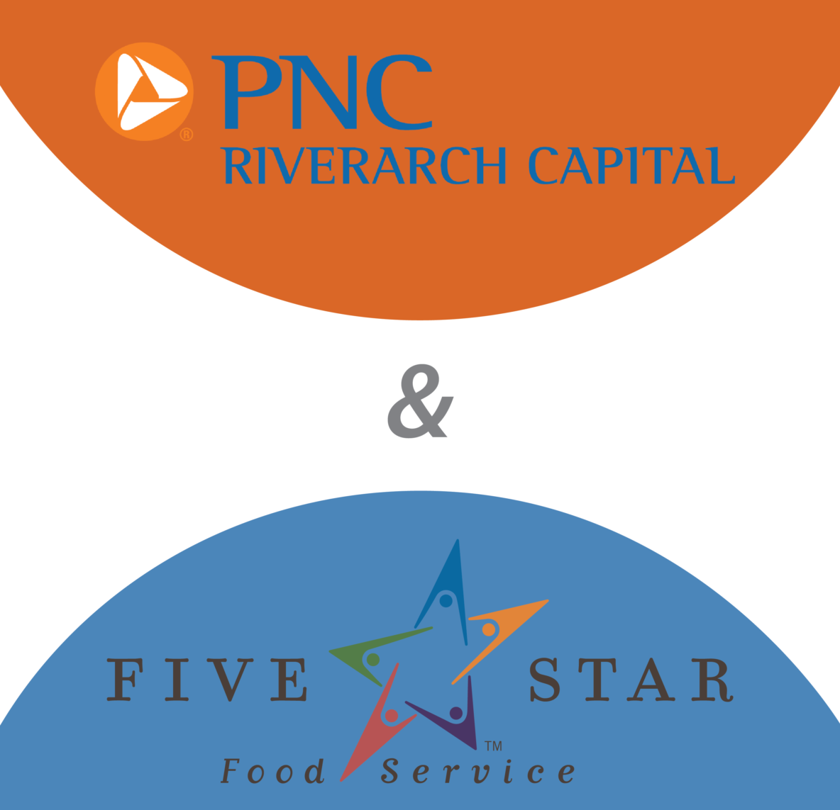 PNC Riverarch Capital Acquires Five Star Food Service